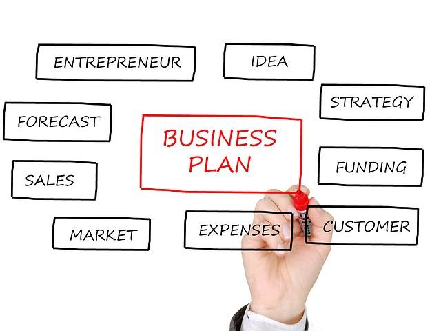 Lav en god forretningsplan