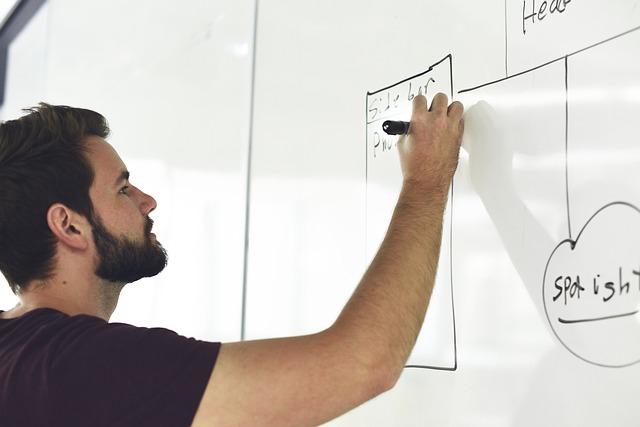 9 gode råd til, hvordan du laver din Business Plan – video