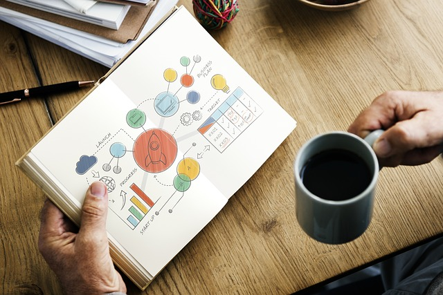 3 overvejelser inden du starter ny virksomhed